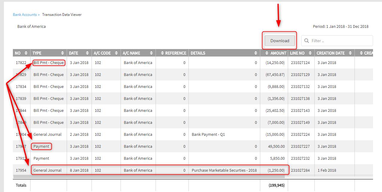 Search for Unrecorded Liabilities via Bank Accounts